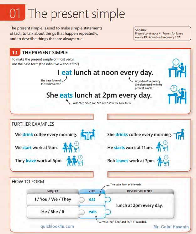 Present Simple Tense شرح المضارع البسيط بشكل مبسط بوابة كويك لووك العربية Learn English English Grammar Teaching English
