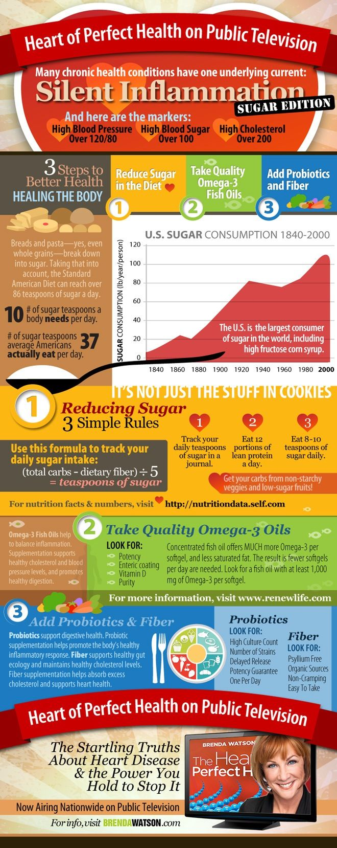 Calculate sugar intake what to look for in omega 3 fish for Best fish oil to reduce inflammation