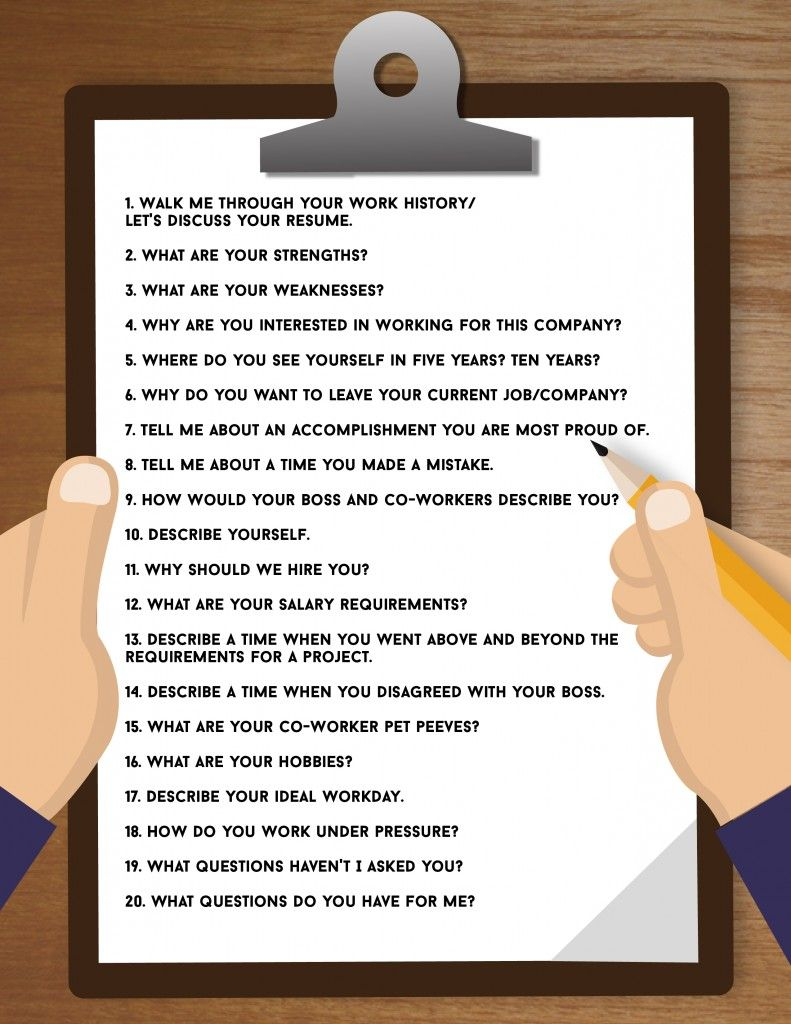20 interview questions