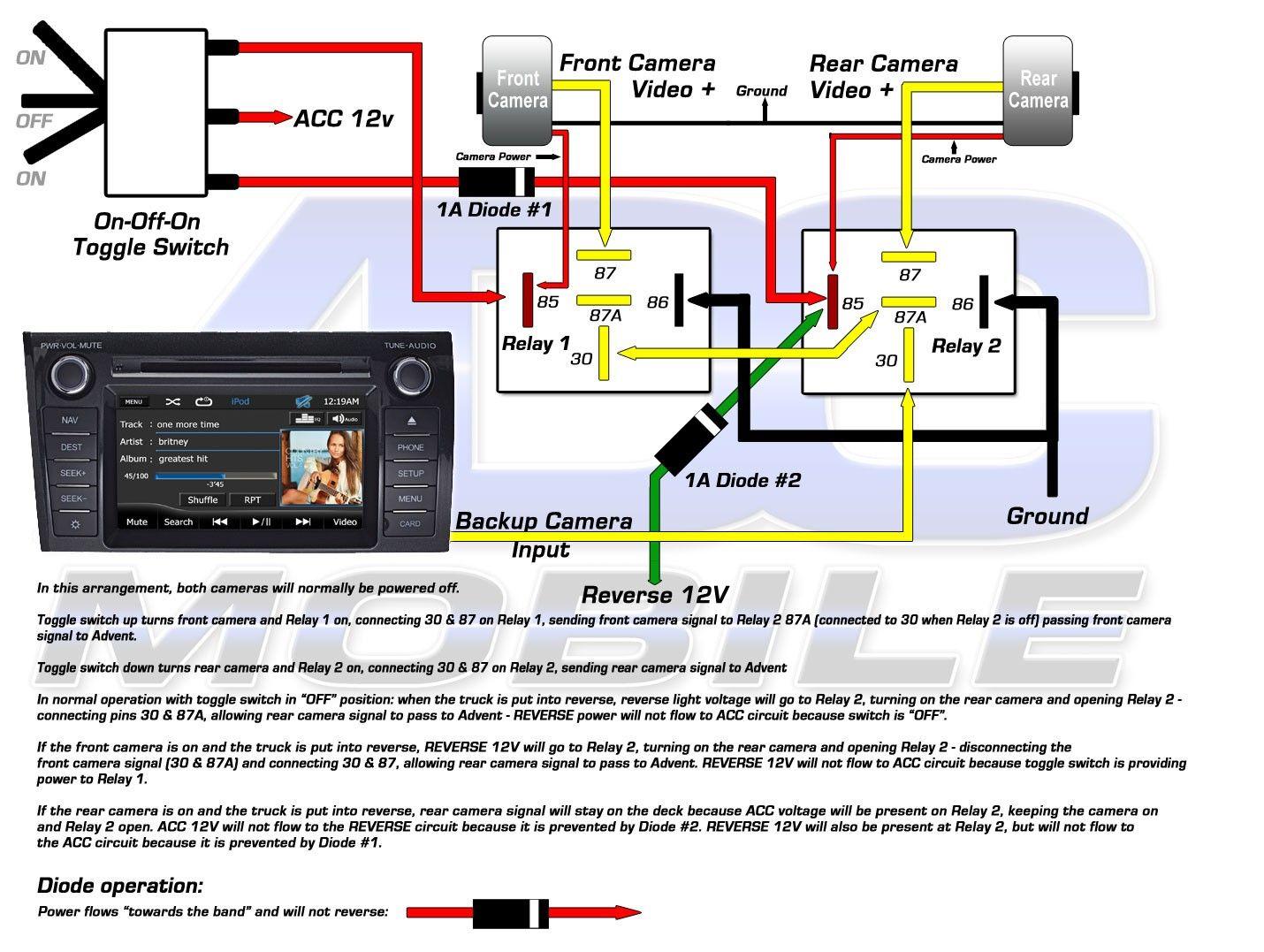 Backup Camera Wiring Diagram Awesome In 2020 Backup Camera Backup Camera