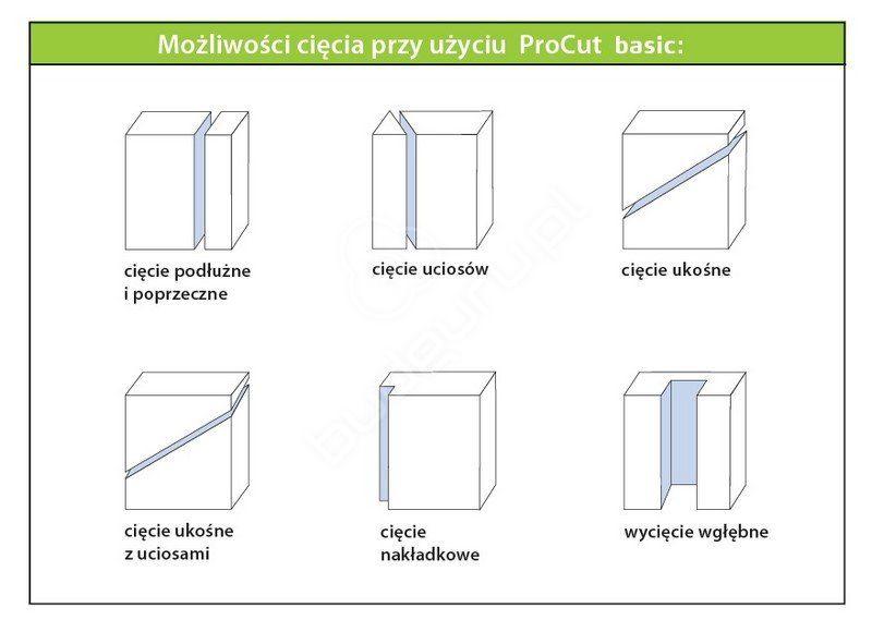 Maszyna Do Ciecia Styropianu Storch Procut Basic 6045292867 Oficjalne Archiwum Allegro Bar Chart Chart