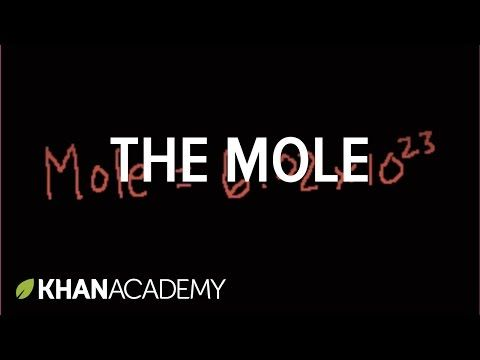 The mole and avogadros number atoms compounds and ions periodic table urtaz Gallery