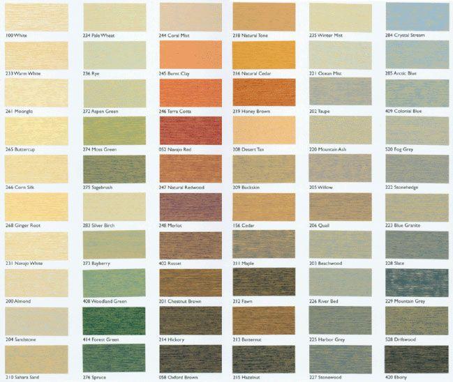 Cetol Semi Transparent Srd Colors Deck Stain Colors Exterior