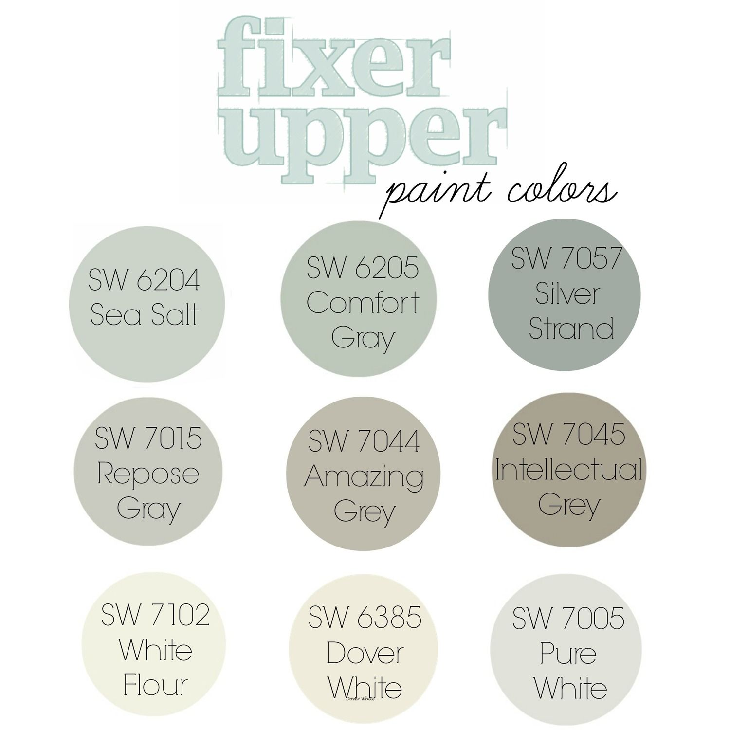 Fixer Upper Paint Colors Grey Cabinets