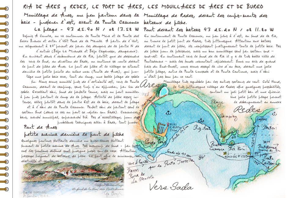 026 Mouillages de la Ria de Ares et Redes
