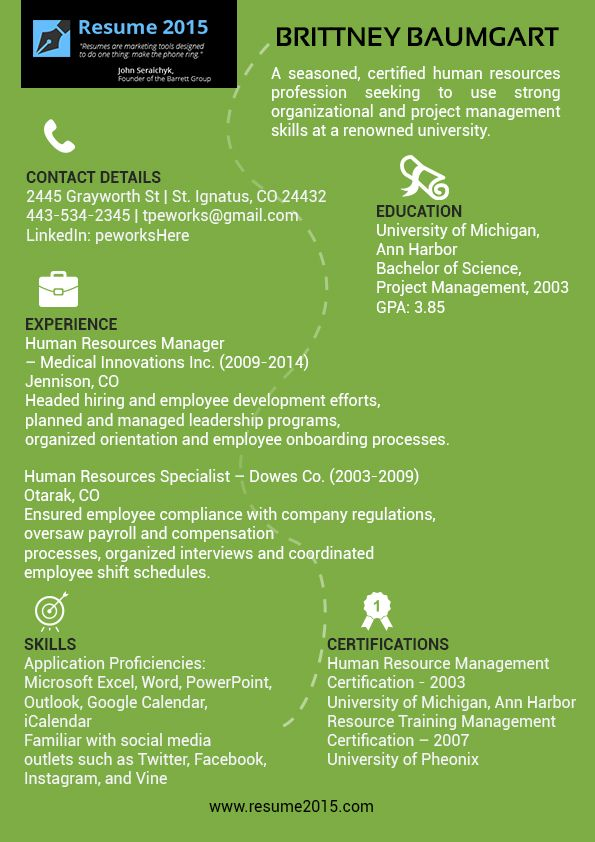 Typical Resume Format For 2015 Http://www.resume2015.com/what