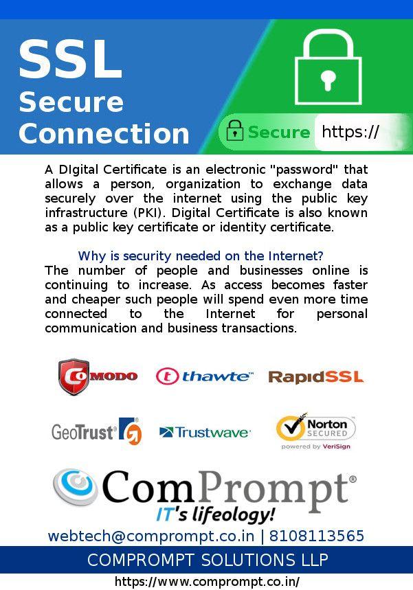 Digital Certificate Digital Certificate