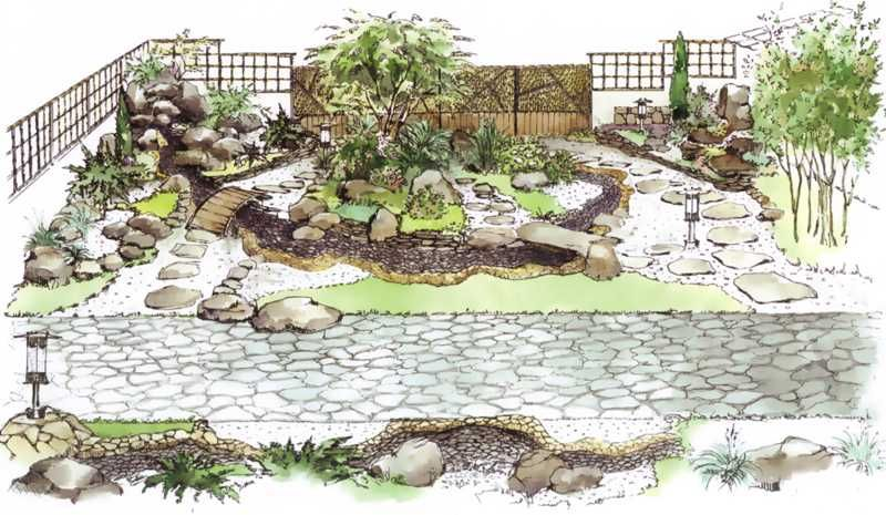 Sketch of the Japanese garden with a dry stream Bosquejos