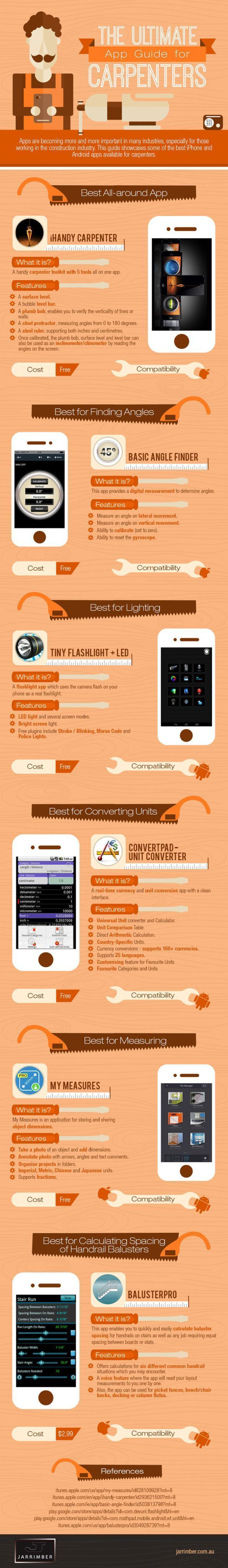 Educational The Best Smartphone Apps For Diy Carpentry Infographic Lifehacker Australia Woodworkinginfographi Carpentry Diy Carpentry Projects Carpentry