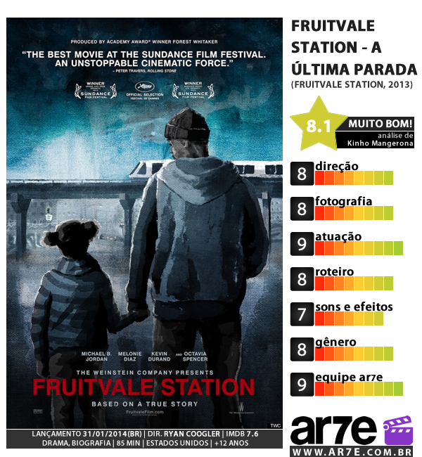 Fruitvale Station review do filme, com notas e análise de Fruitvale Station - A Última Parada