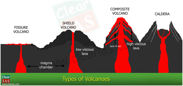 Image result for diagram of erupting volcano torndamrakyblesky image result for diagram of erupting volcano ccuart Image collections