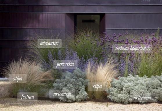 #PlantingIdeaspaysagesextérieurs #gardentypes #garden #types