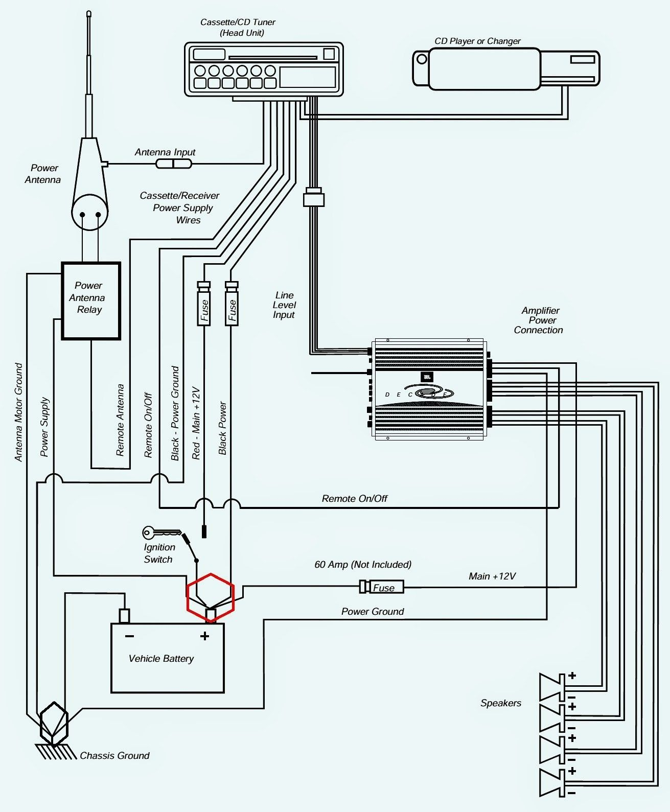 New Bmw E46 Business Radio Wiring Diagram   Pioneer car stereo, Car stereo,  Bluetooth car stereo Pinterest