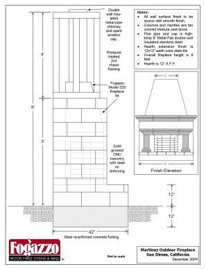 Fireplace Diagram Outdoor Fireplace Plans Outdoor Fireplace Images Of Fireplaces