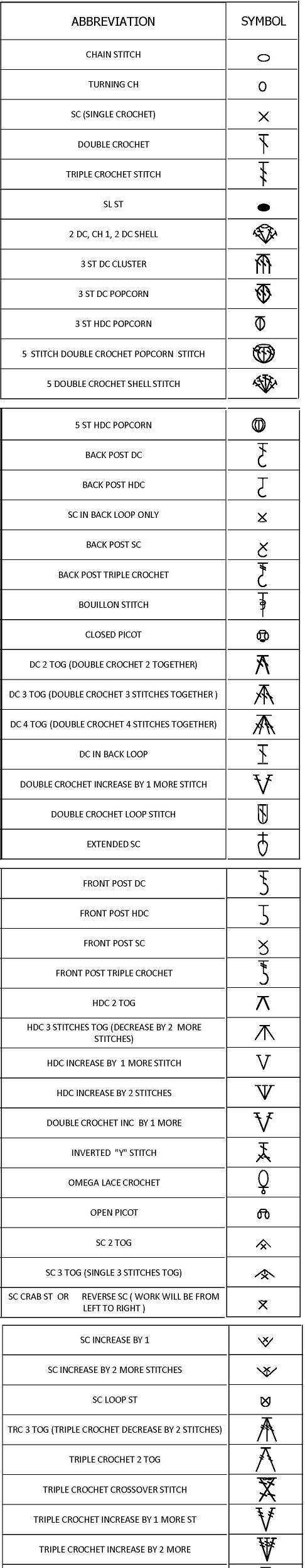 0da311c6fe3c symbole traduction anglais americain   astuces crochet