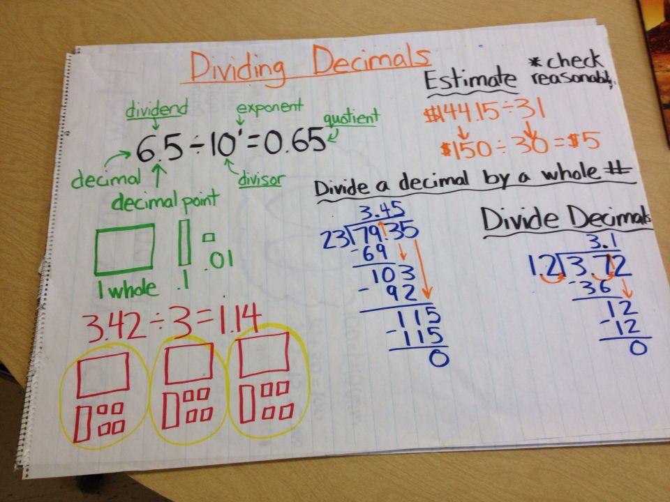Diving Decimals Anchor Chart