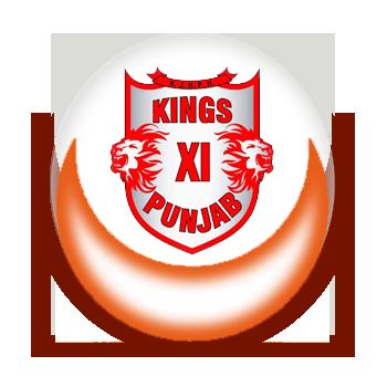Ipl Kxip Squad Ipl Mumbai Indians Ipl Punjab
