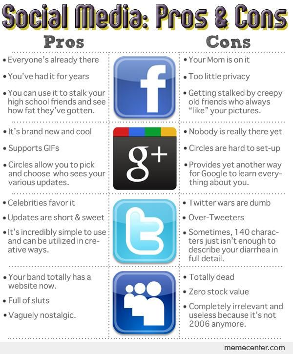 Social Media Pro Con Infographic Networking Sites Essays Essay
