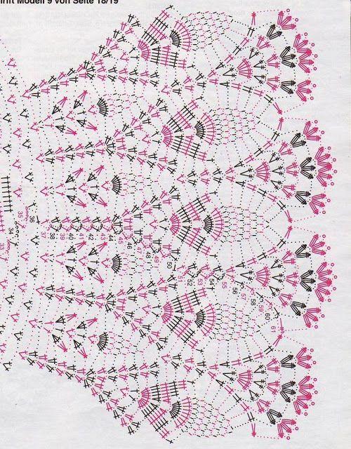 Delicadezas en crochet Gabriela: Vestidos crochet con patrones ...
