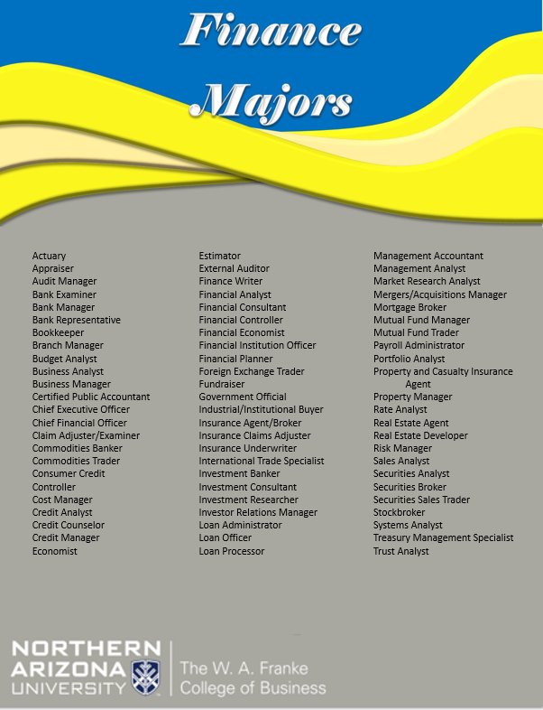 Pin By Nau Franke Career Development On Careers By Major Finance Major Financial Institutions Financial Analyst