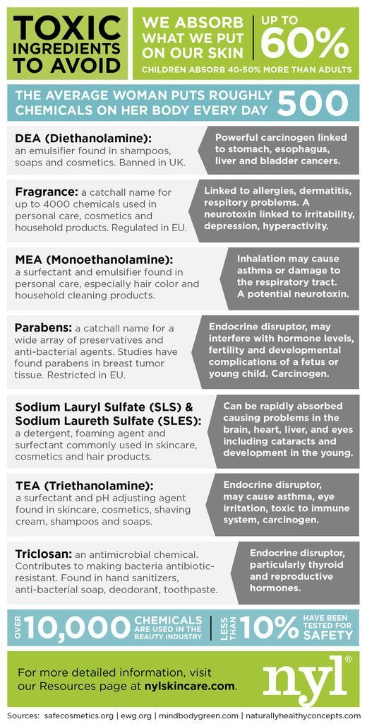 An Abbreviated List Of Skincare Ingredients To Avoid At All Cost More Information Here Http Free Skin Care Products Natural Skin Care Skincare Ingredients
