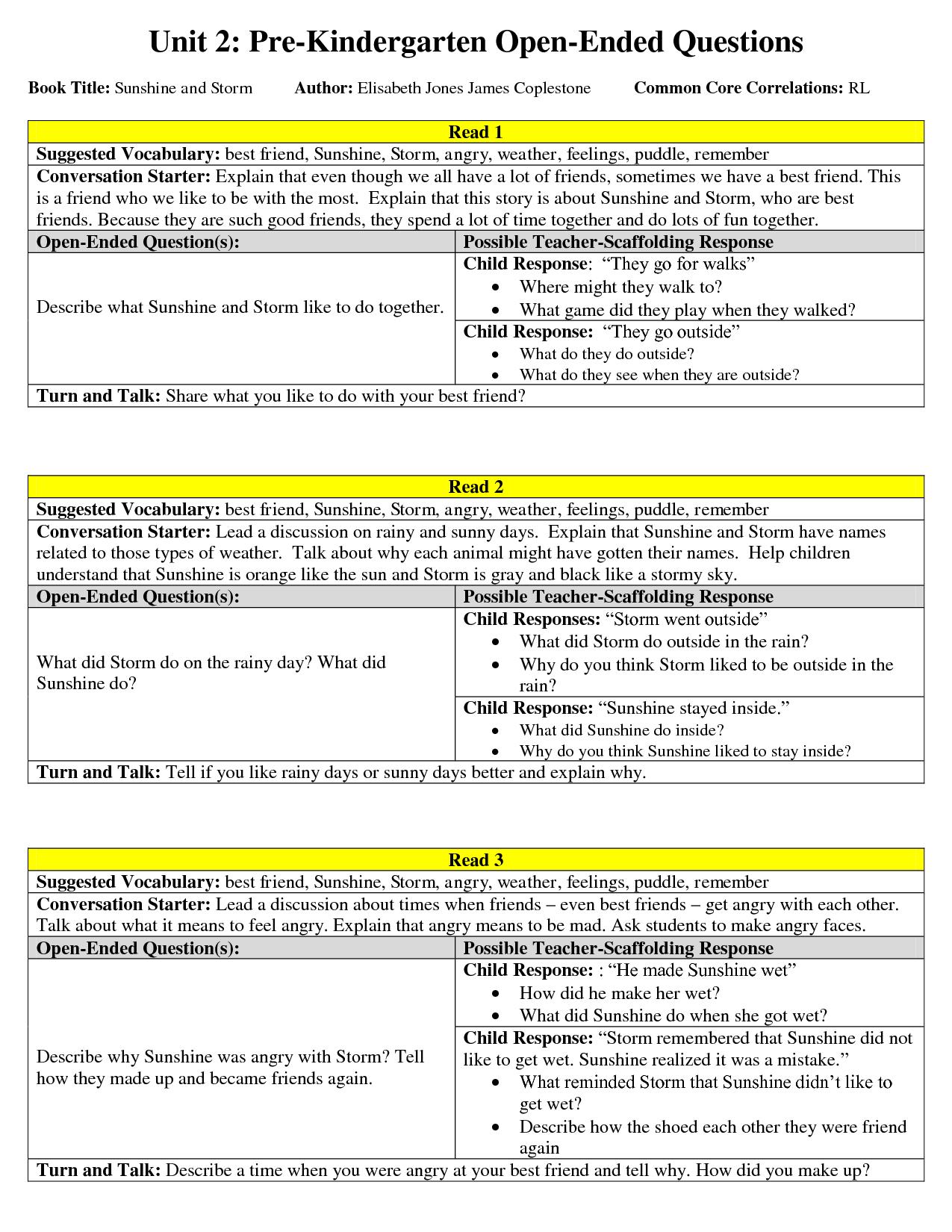 Common Core Lessons For Kindergarten