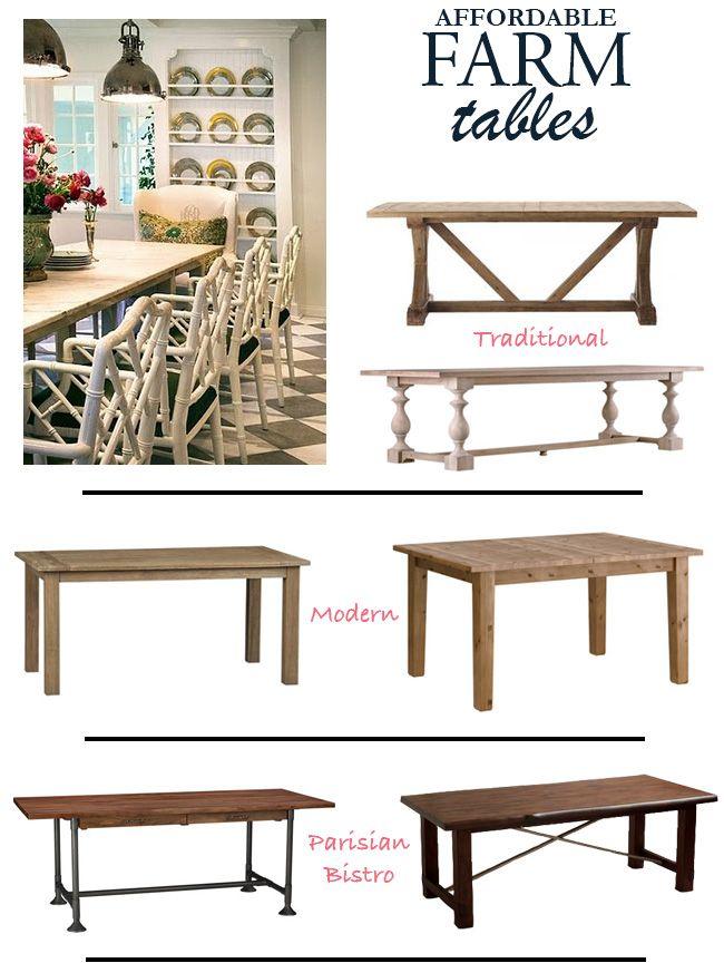 Affordable Farm Tables Via DiCorcia Design DiCorcia Interior - Affordable farm table