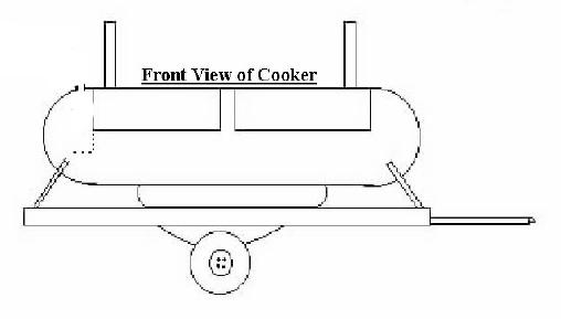 Free Barbeque Smoker Plans (Built From Scrap Tank) | Smoker plans, Bbq  smoker trailer, Bbq smokers | Bbq Smoker Schematic |  | Pinterest