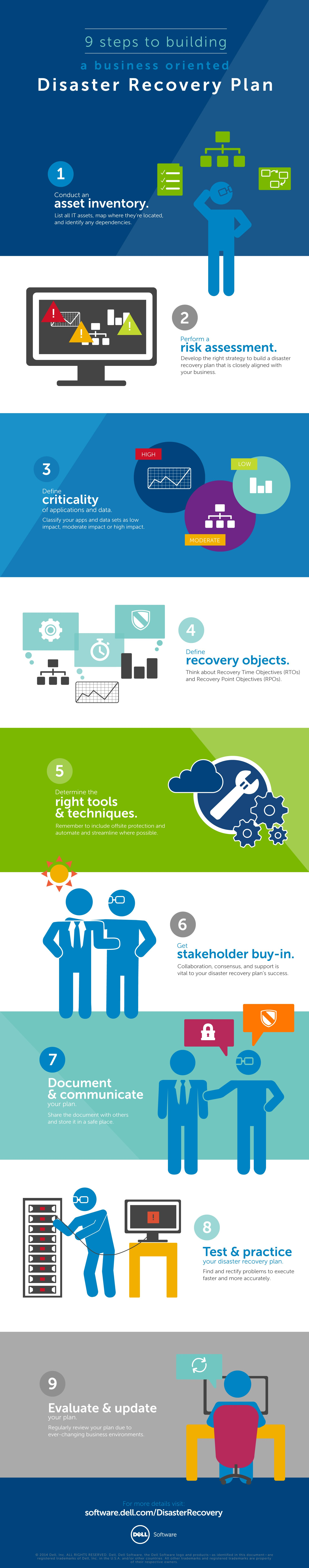 Steps To Building A BusinessOriented Disaster Recovery Plan