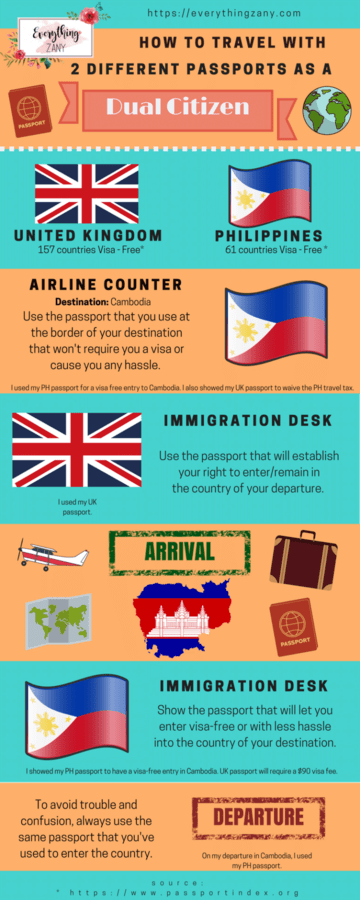 How To Get Dual Citizenship In Usa And Philippines