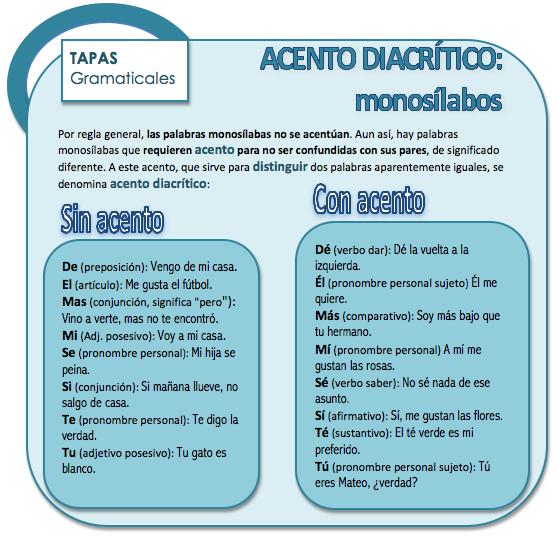 Acento Diacrítico Monosílabos Ortografía Hablar Español Ortografia Española