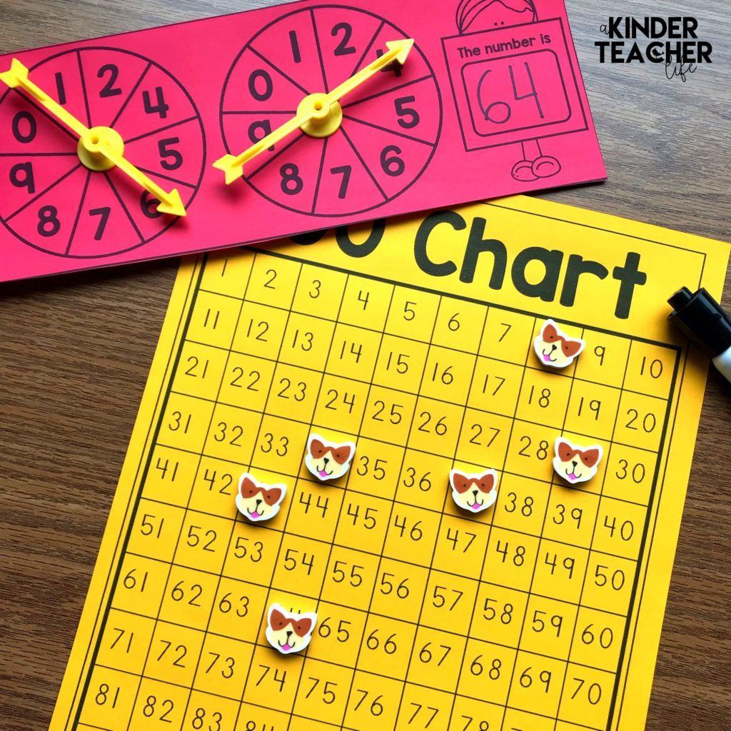 Count To 100 Strategies And Activities