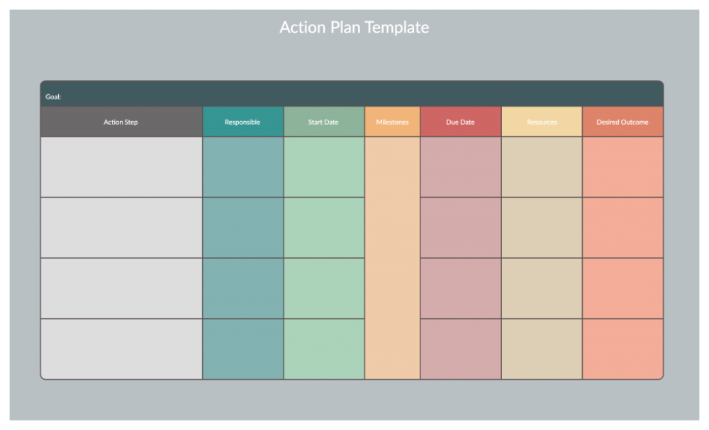 How to Write an Action Plan StepbyStep Guide with