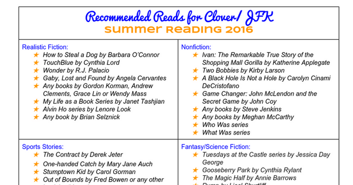 Recommended Reads for Clover/JFK  Summer Reading 2016  Realistic Fiction:  How to Steal a Dog by Barbara O'Connor TouchBlue by Cynthia Lord Wonder by R.J. Palacio Gaby, Lost and Found by Angela Cervantes Any books by Gordon Korman, Andrew Clements, Grace Lin or Wendy Mass My Life as a Boo...