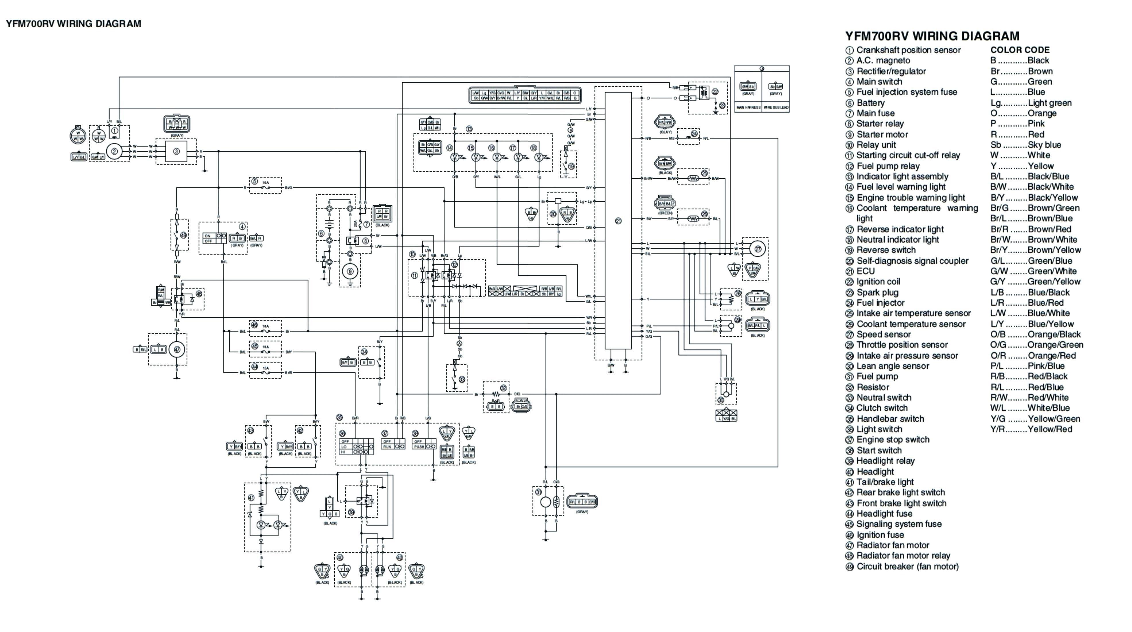 new yamaha wiring diagram symbols  diagrams  digramssample