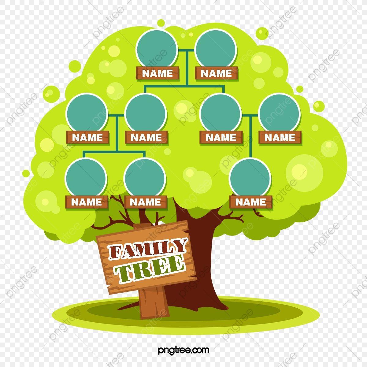 شجرة العائلة الكبيرة شجرة العائلة شجرة فاملي صلة Png وملف Psd للتحميل مجانا Family Tree Tree Big Tree