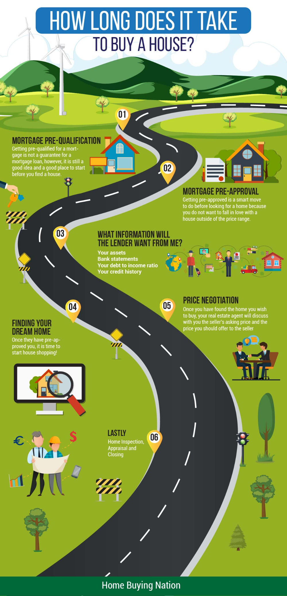 Mortgage Humor Tips Mortgagebrokermarketing Mortgagemarketingflyers Mortgage Saving In 2020 Real Estate Infographic Home Buying Mortgage Loans