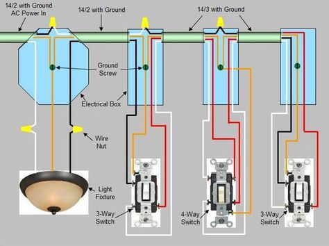 4 way switch wiring diagram switch, proceeds to a 4 way switch4 way switch wiring diagram switch, proceeds to a 4 way switch, proceeds to a 3 way switch at end