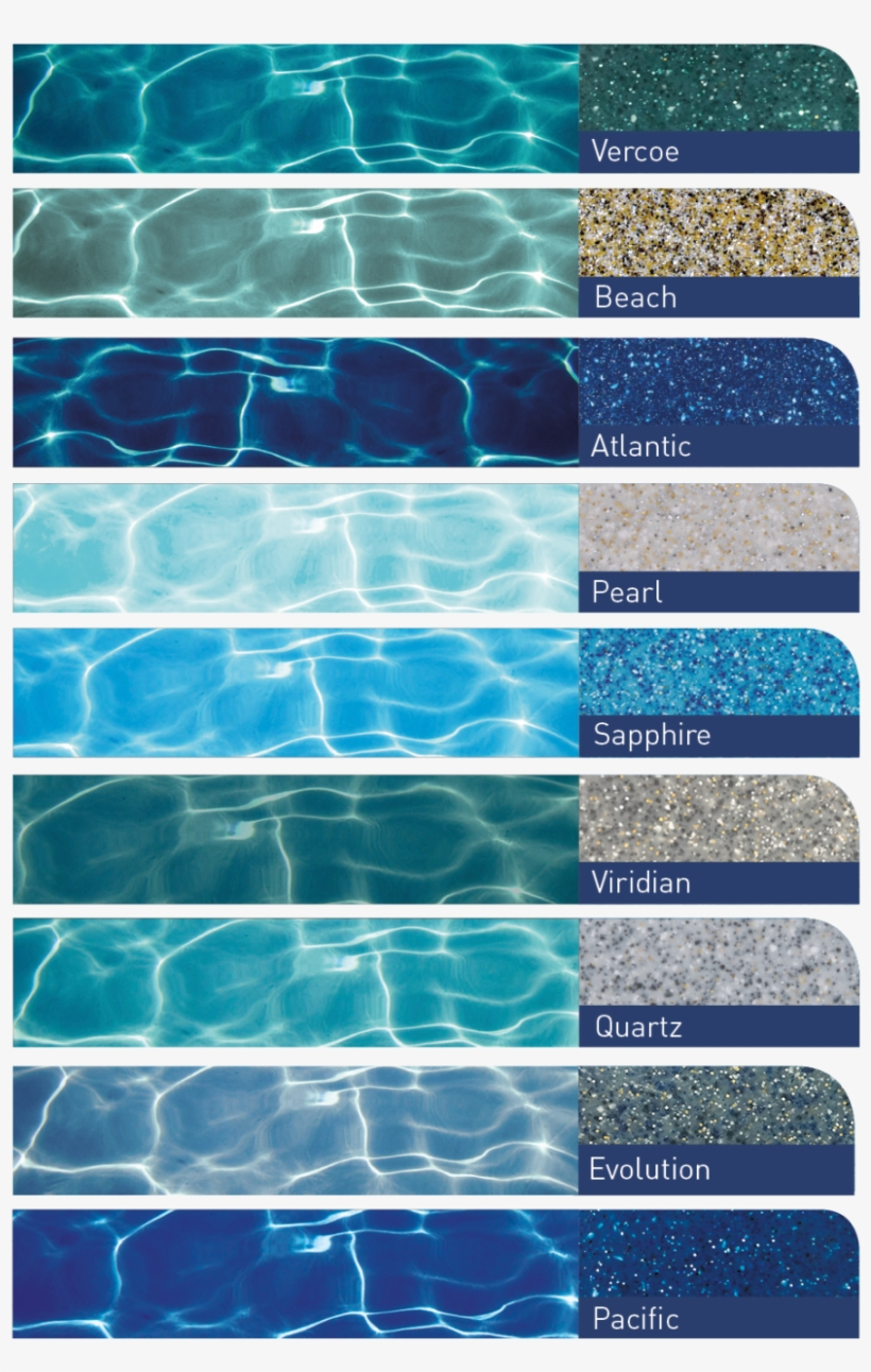 Pool Colours Swimming Pool Colour And Water Transparent Png Pools Backyard Inground Pool Colors Swimming Pools Backyard