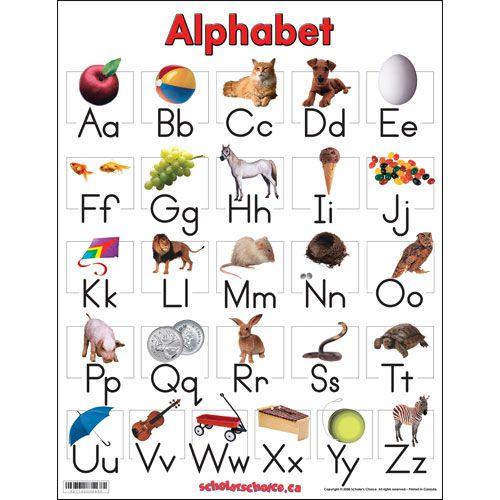 The english alphabet kaixin china also back to school rh pinterest