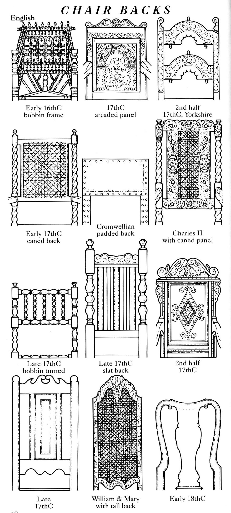 Diagram Of British Chair Backs Early 16th Century To Early 18th Century Furniture Styles Interior Deco Antique Chairs