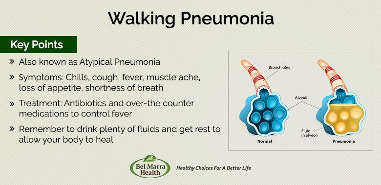 Walking Pneumonia Who Is At Risk How Common Is Atypical