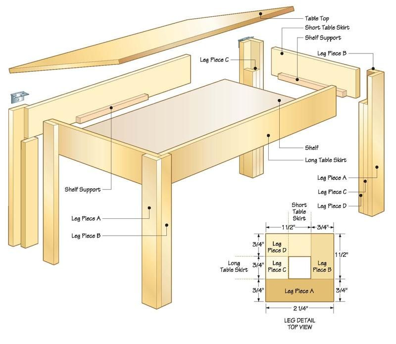 Children S Table And Chairs In 2018 Woodworking Plans Pinterest