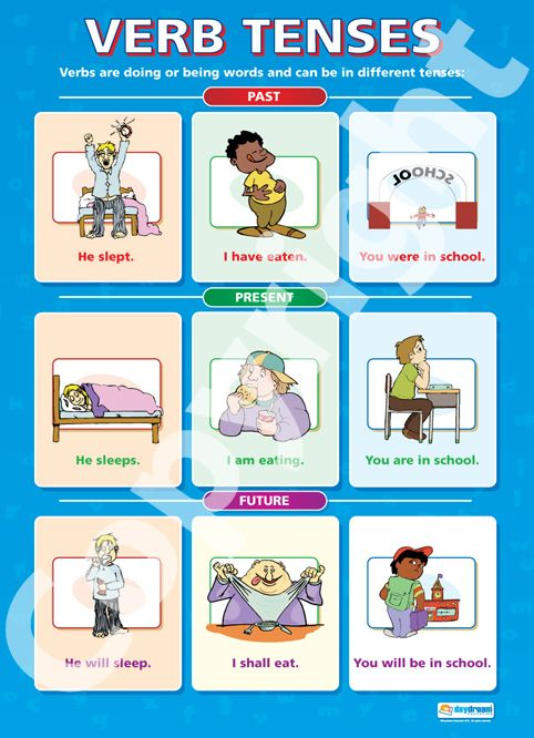 English verb tenses chart worksheets also diet rh pinterest