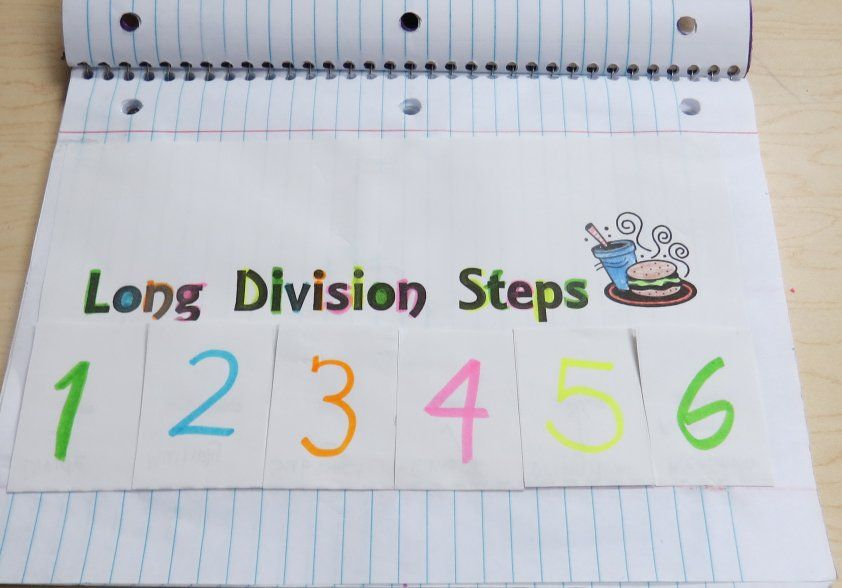Step-By-Step Guide to Long Division Remember all the Steps