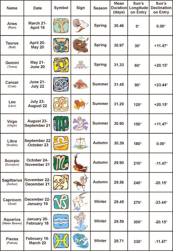 Matchmaking numerologiczny