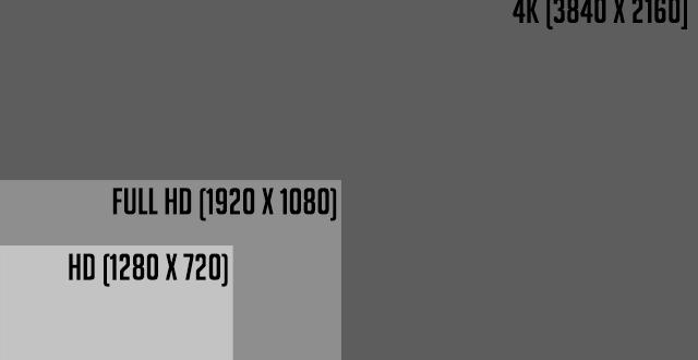 Black Bars For Cinemascope 2 35 1 Video Aspect Ratio Download Cine Videos Peliculas