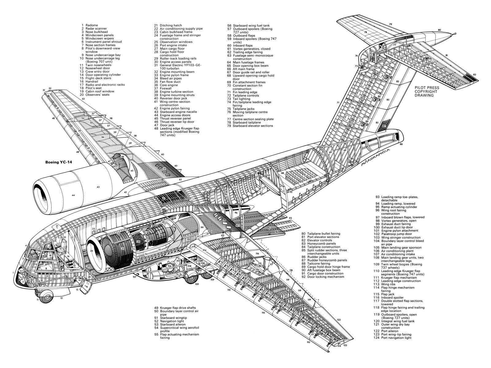 Boeing Yc 14