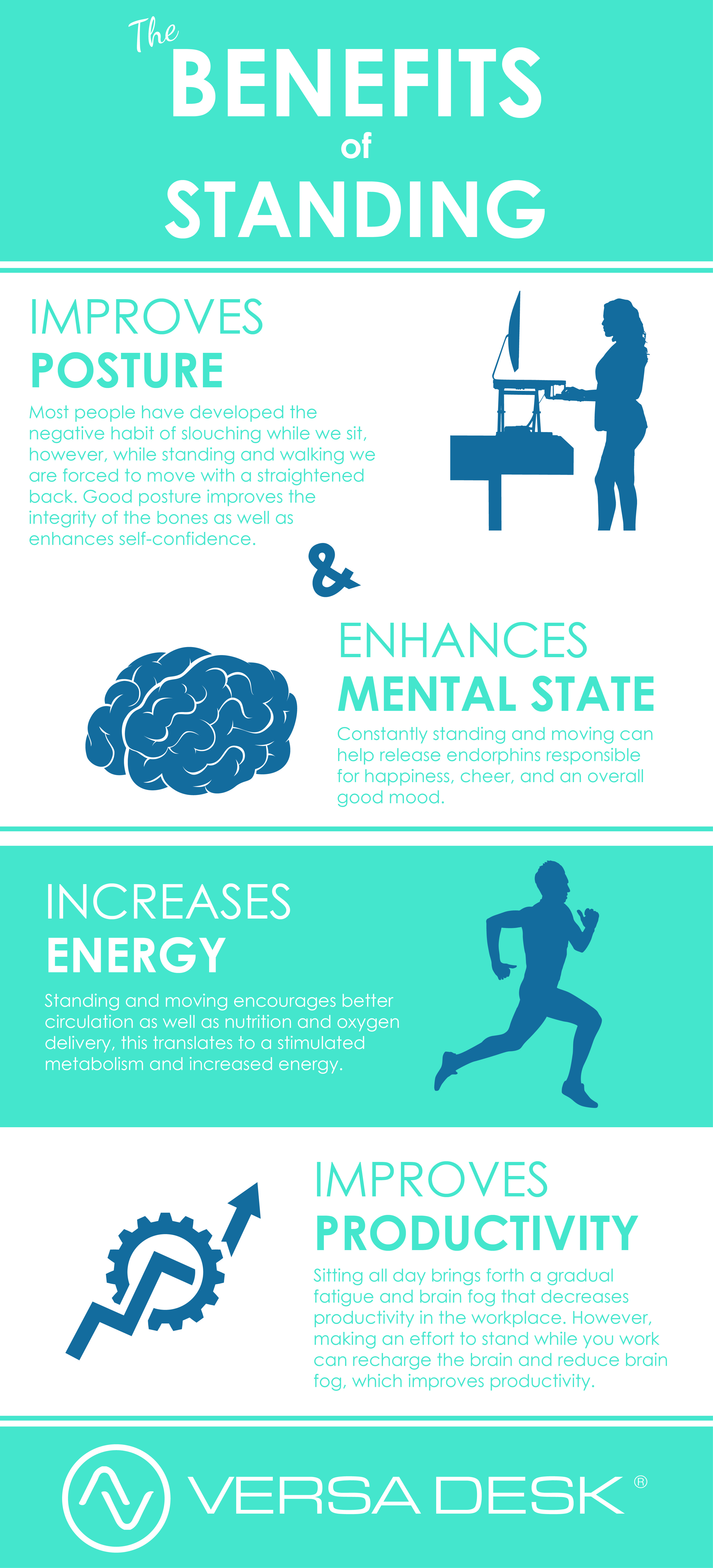 Some Benefits Of Using A Standing Desk Although This Is Just A Few The Benefits Are Endless Standing Desk Benefits Standing Desk Posture Standing Desk
