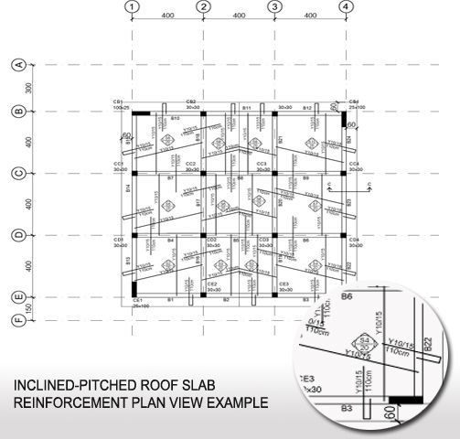 Inclined Pitched Roof Concrete Slab Reinforcement Example Pitched Roof Concrete Slab Concrete